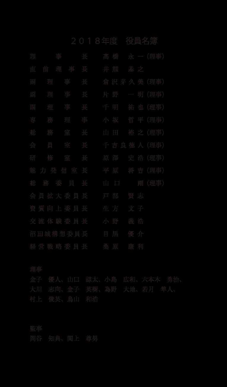沼田青年会議所の名簿